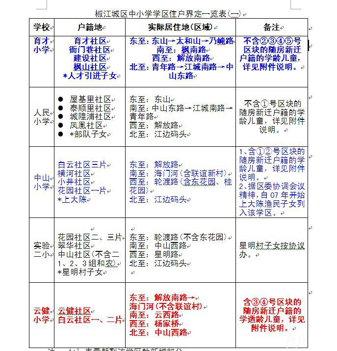 椒江区教育局_椒江城区入学条件及学区划分